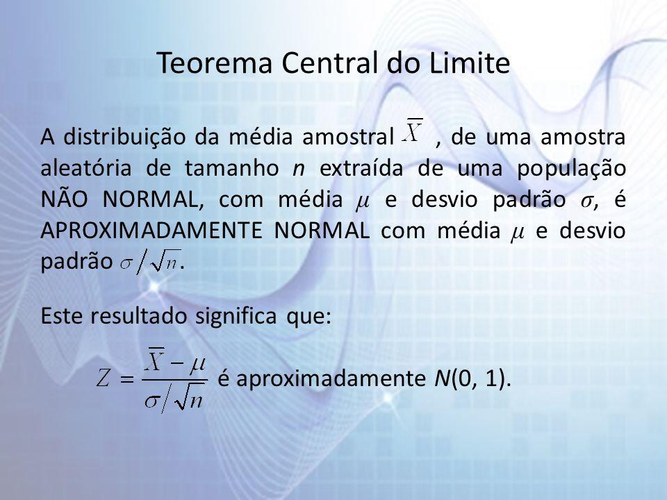 Teorema Central do Limite A distribuição da média amostral, de uma amostra aleatória de tamanho n extraída de uma população NÃO NORMAL, com média μ e desvio padrão σ, é APROXIMADAMENTE NORMAL com média μ e desvio padrão.