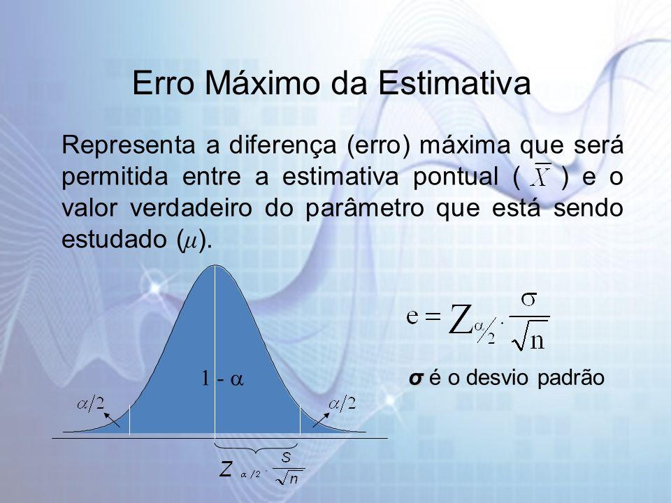 σ σ é o desvio padrão Erro Máximo da Estimativa Representa a diferença (erro) máxima que será permitida entre a estimativa pontual ( ) e o valor verda