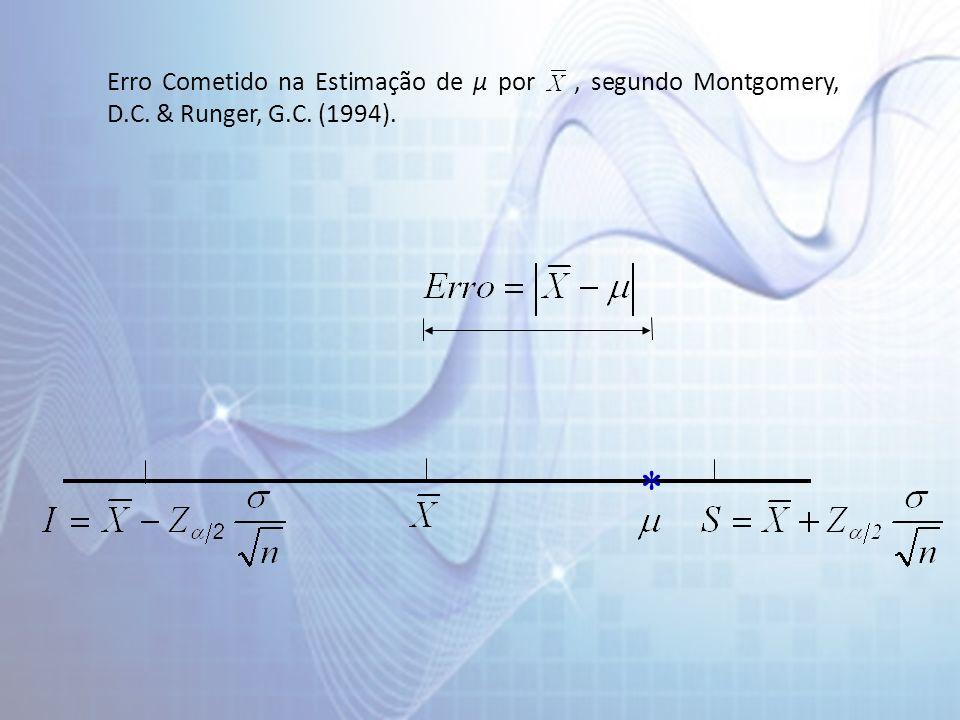Erro Cometido na Estimação de μ por, segundo Montgomery, D.C. & Runger, G.C. (1994). *