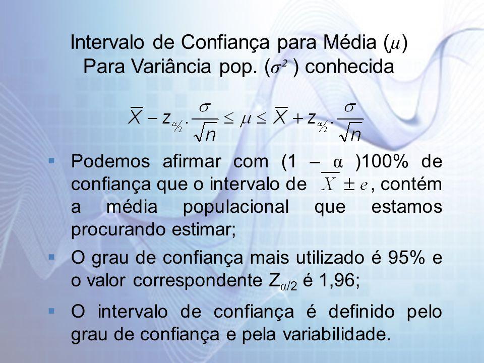 Intervalo de Confiança para Média ( µ ) Para Variância pop. ( σ² ) conhecida Podemos afirmar com (1 – α )100% de confiança que o intervalo de, contém