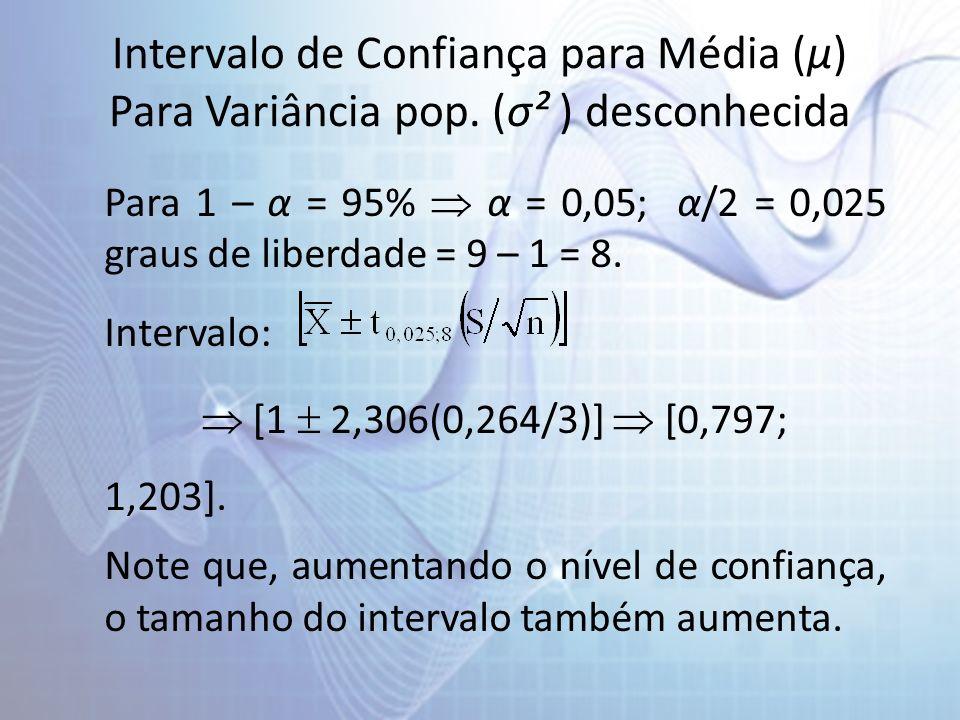 Intervalo de Confiança para Média (µ) Para Variância pop. (σ² ) desconhecida Para 1 – α = 95% α = 0,05; α/2 = 0,025 graus de liberdade = 9 – 1 = 8. In
