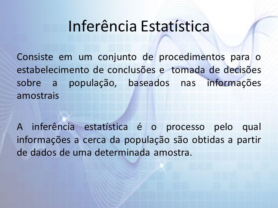 Inferência Estatística Consiste em um conjunto de procedimentos para o estabelecimento de conclusões e tomada de decisões sobre a população, baseados nas informações amostrais A inferência estatística é o processo pelo qual informações a cerca da população são obtidas a partir de dados de uma determinada amostra.