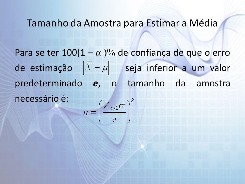 Tamanho da Amostra para Estimar a Média Para se ter 100(1 – α )% de confiança de que o erro de estimação seja inferior a um valor predeterminado e, o tamanho da amostra necessário é: