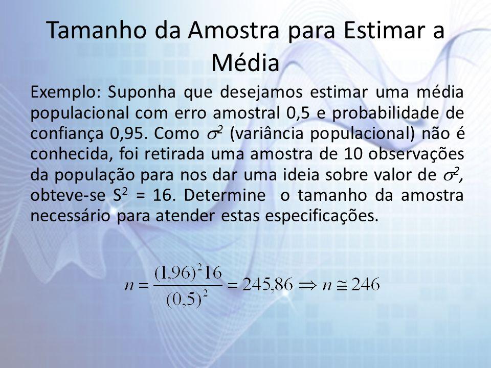 Exemplo: Suponha que desejamos estimar uma média populacional com erro amostral 0,5 e probabilidade de confiança 0,95. Como 2 (variância populacional)