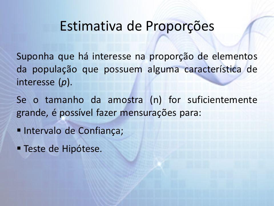 Estimativa de Proporções Suponha que há interesse na proporção de elementos da população que possuem alguma característica de interesse (p). Se o tama
