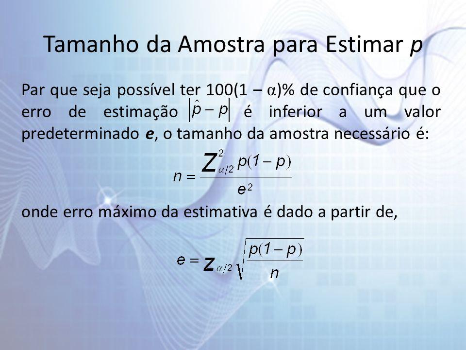 Tamanho da Amostra para Estimar p Par que seja possível ter 100(1 – α )% de confiança que o erro de estimação é inferior a um valor predeterminado e, o tamanho da amostra necessário é: onde erro máximo da estimativa é dado a partir de,