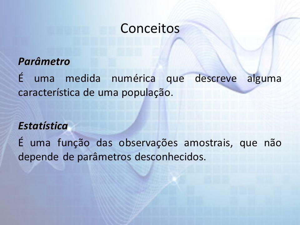 Conceitos Parâmetro É uma medida numérica que descreve alguma característica de uma população.Estatística É uma função das observações amostrais, que
