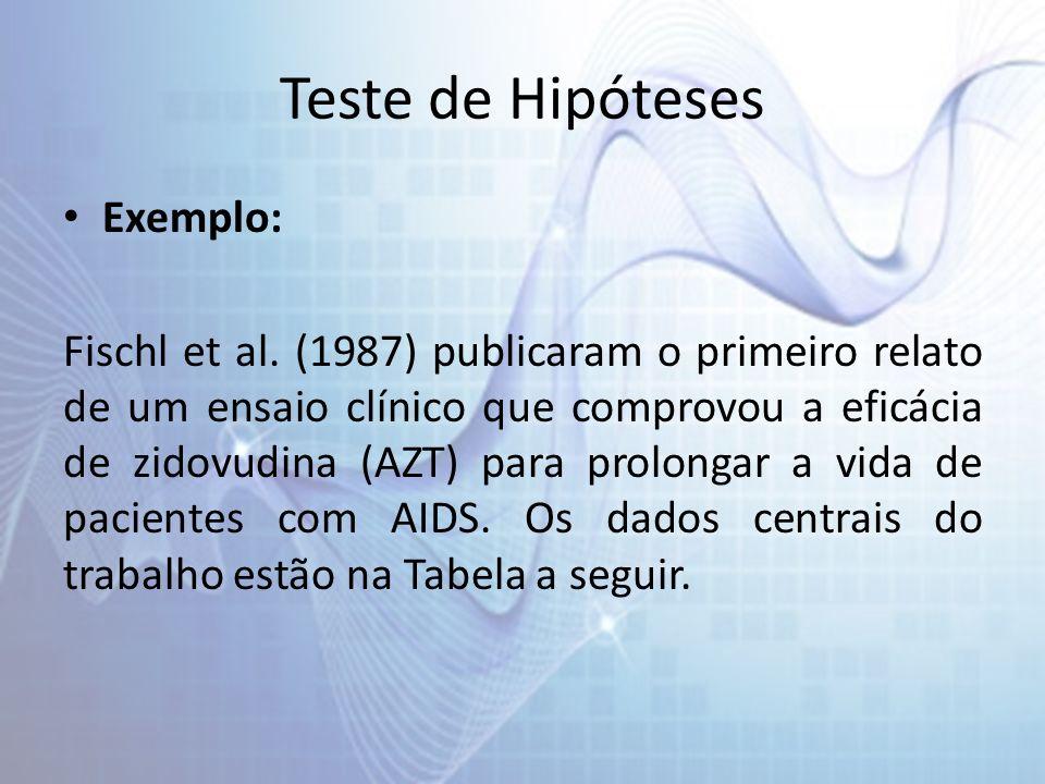 Teste de Hipóteses Exemplo: Fischl et al. (1987) publicaram o primeiro relato de um ensaio clínico que comprovou a eficácia de zidovudina (AZT) para p