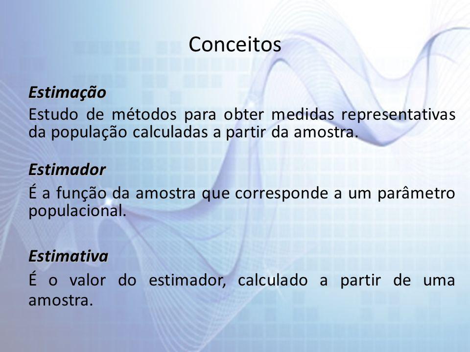 Conceitos Estimação Estudo de métodos para obter medidas representativas da população calculadas a partir da amostra.Estimador É a função da amostra que corresponde a um parâmetro populacional.Estimativa É o valor do estimador, calculado a partir de uma amostra.