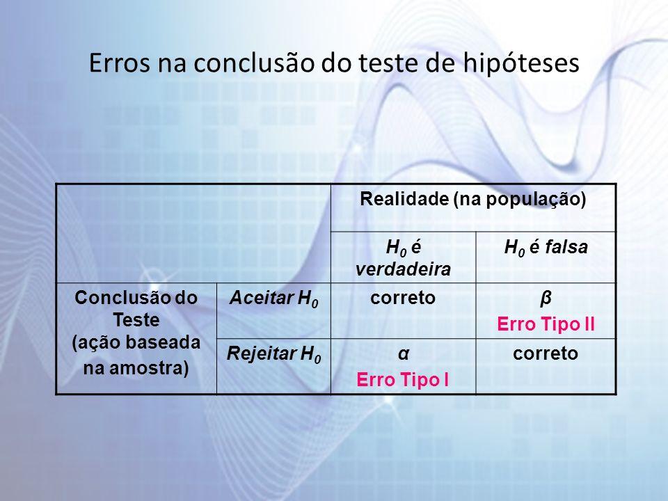 Erros na conclusão do teste de hipóteses Realidade (na população) H 0 é verdadeira H 0 é falsa Conclusão do Teste (ação baseada na amostra) Aceitar H