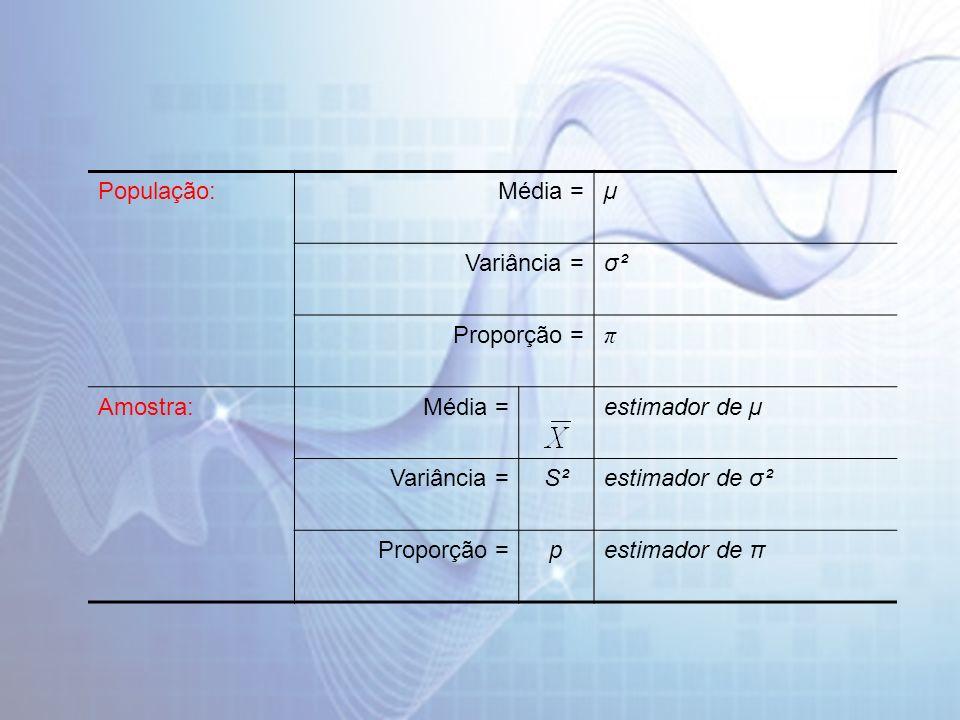 População:Média =µ Variância =σ²σ² Proporção = π Amostra:Média =estimador de µ Variância =S²estimador de σ² Proporção =pestimador de π