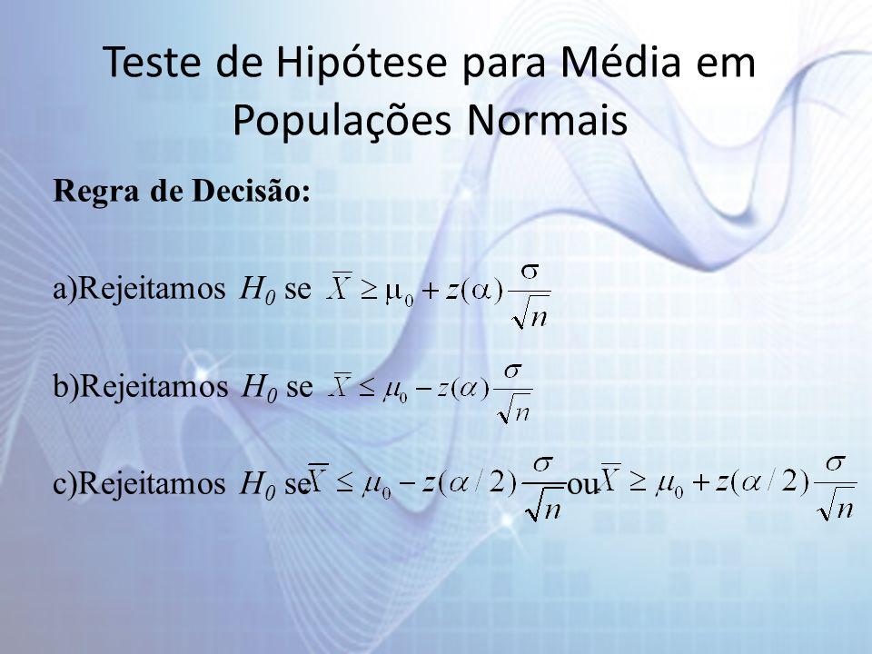 Regra de Decisão: a)Rejeitamos H 0 se b)Rejeitamos H 0 se c)Rejeitamos H 0 se ou Teste de Hipótese para Média em Populações Normais