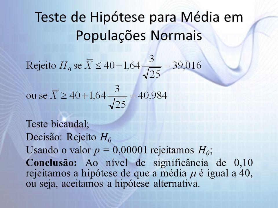 Teste bicaudal; Decisão: Rejeito H 0 Usando o valor p = 0,00001 rejeitamos H 0 ; Conclusão: Ao nível de significância de 0,10 rejeitamos a hipótese de que a média é igual a 40, ou seja, aceitamos a hipótese alternativa.