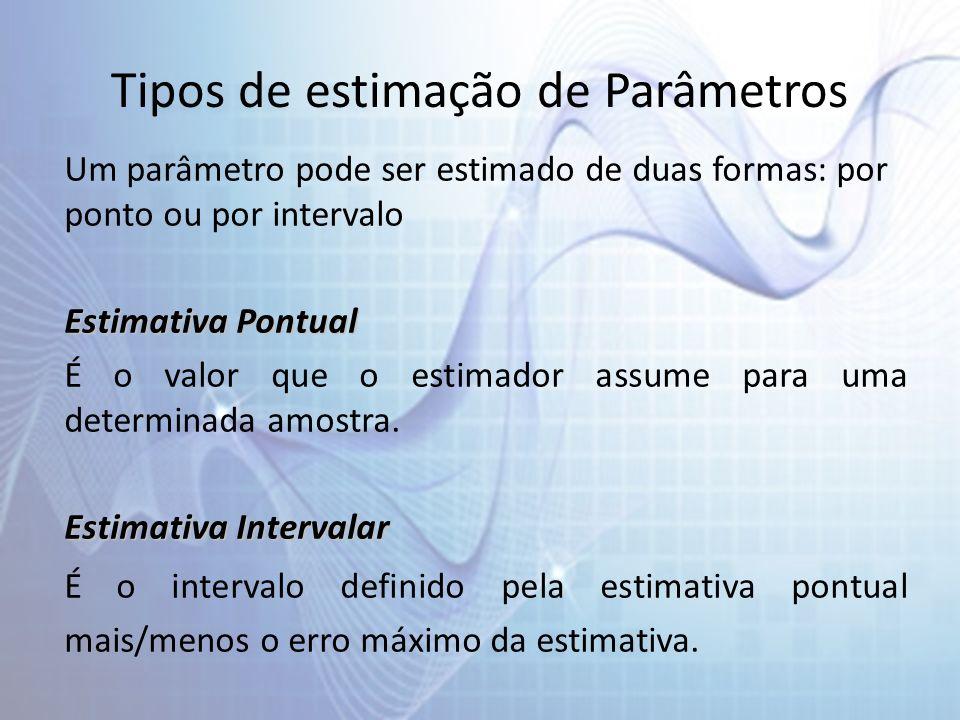 Tipos de estimação de Parâmetros Um parâmetro pode ser estimado de duas formas: por ponto ou por intervalo Estimativa Pontual É o valor que o estimado