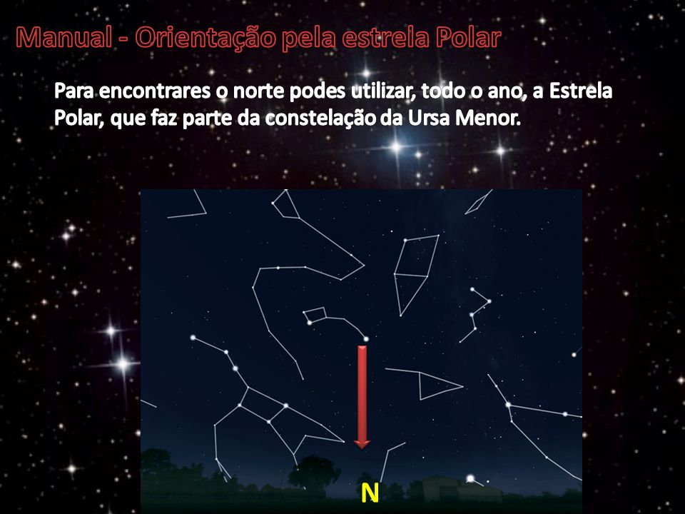 Prolongando cinco vezes o segmento de reta que une asGuardas, encontras a Estrela Polar que indica o ponto cardeal norte.