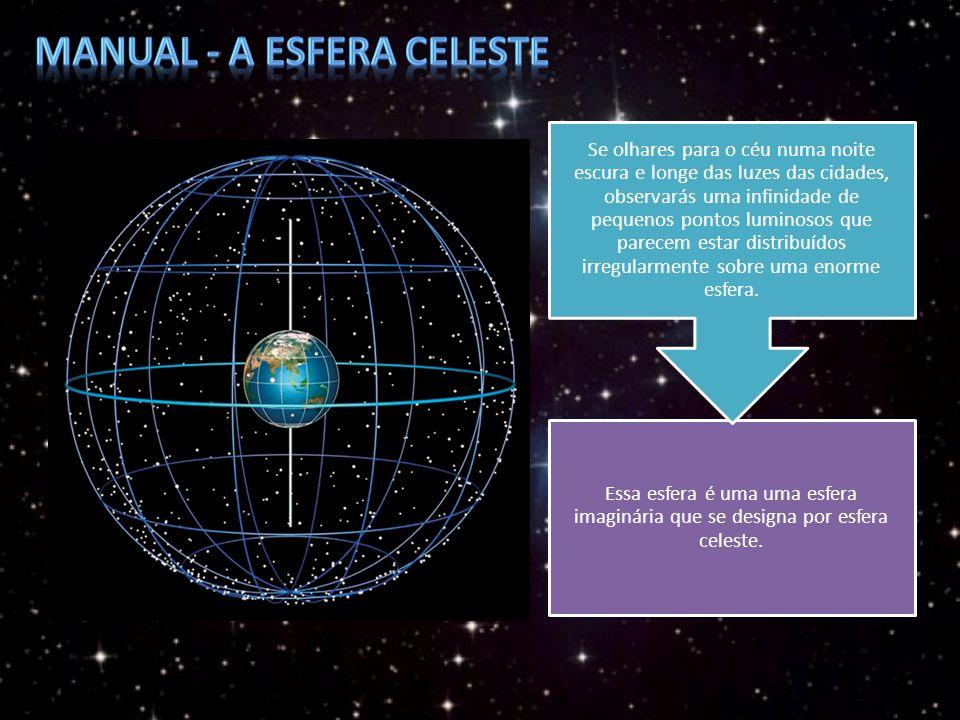 Essa esfera é uma uma esfera imaginária que se designa por esfera celeste. Se olhares para o céu numa noite escura e longe das luzes das cidades, obse