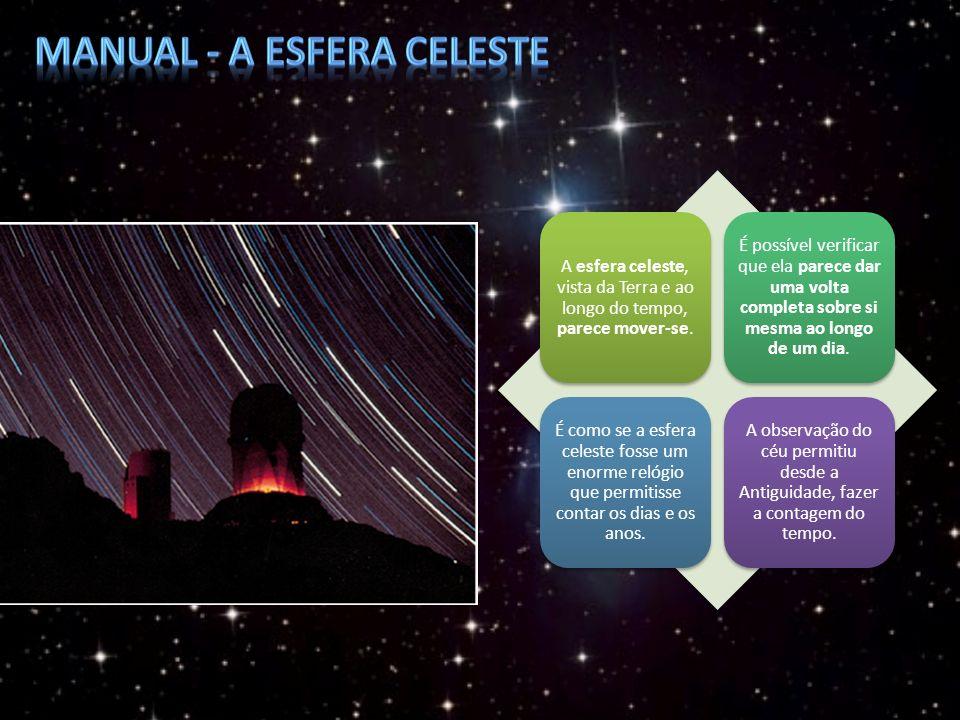 A esfera celeste, vista da Terra e ao longo do tempo, parece mover-se. É possível verificar que ela parece dar uma volta completa sobre si mesma ao lo