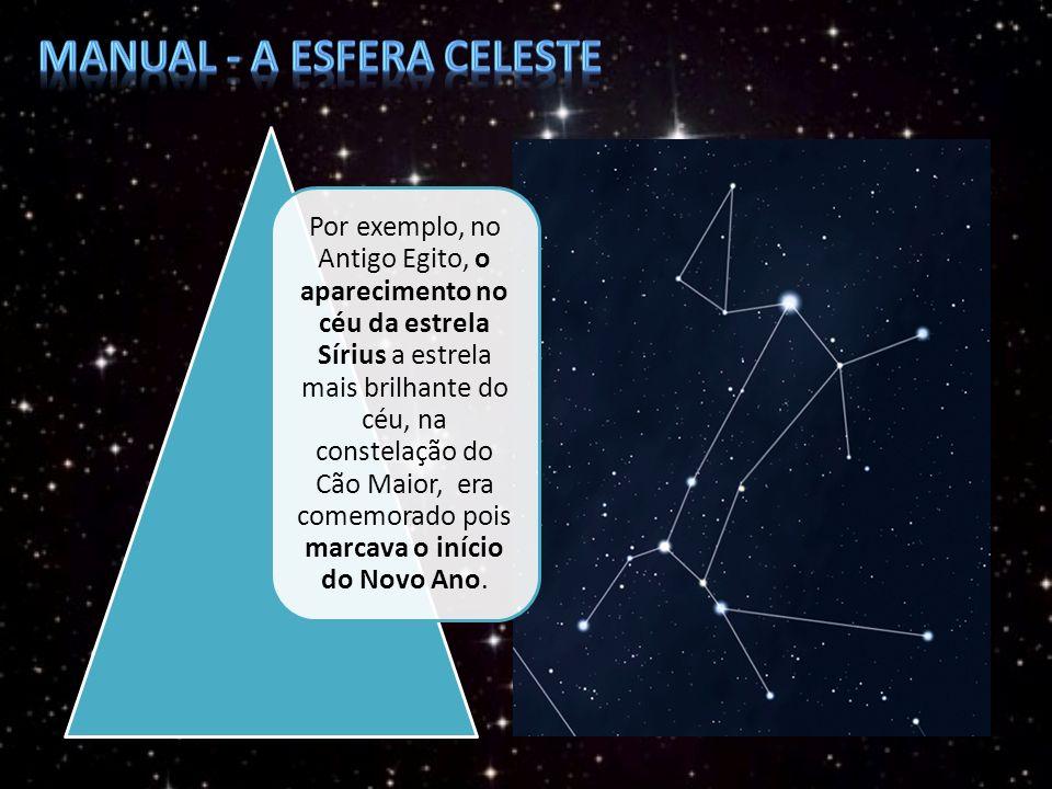 Por exemplo, no Antigo Egito, o aparecimento no céu da estrela Sírius a estrela mais brilhante do céu, na constelação do Cão Maior, era comemorado poi