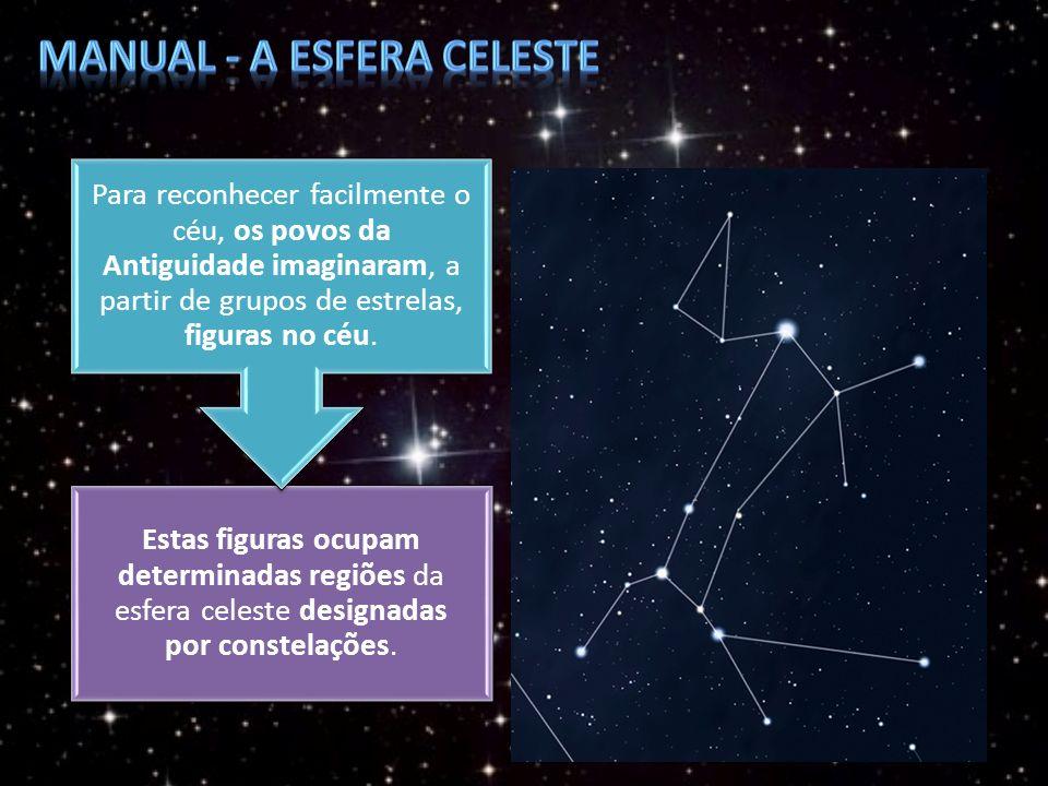 Estas figuras ocupam determinadas regiões da esfera celeste designadas por constelações. Para reconhecer facilmente o céu, os povos da Antiguidade ima