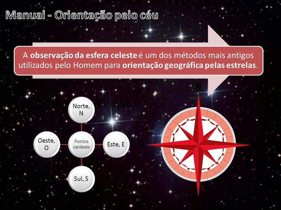 A observação da esfera celeste é um dos métodos mais antigos utilizados pelo Homem para orientação geográfica pelas estrelas. Os quatro pontos cardeai