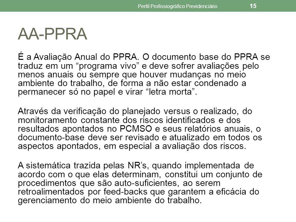 PGR O Programa de Gerenciamento de Riscos - PGR, instituído pela NR-22 do MTE e exigível desde 2000, é um programa gerencial que engloba e substitui o PPRA, específico para as atividades relacionadas à mineração.