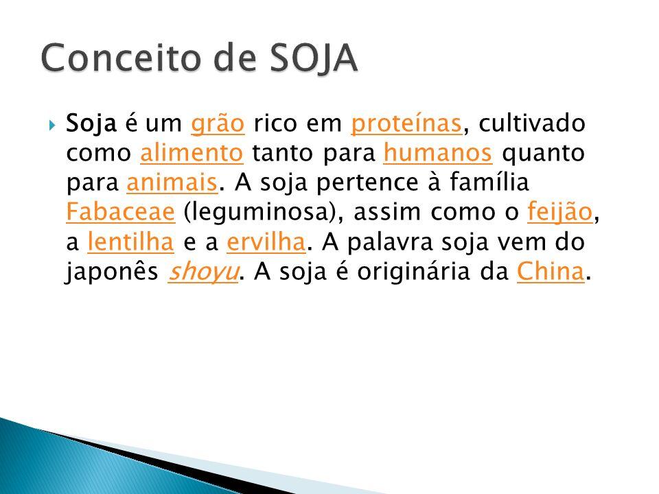 Soja é um grão rico em proteínas, cultivado como alimento tanto para humanos quanto para animais. A soja pertence à família Fabaceae (leguminosa), ass