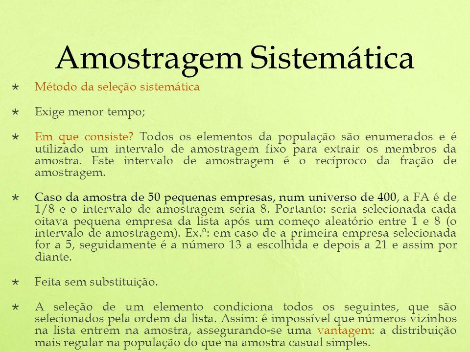 Amostragem Sistemática Método da seleção sistemática Exige menor tempo; Em que consiste.