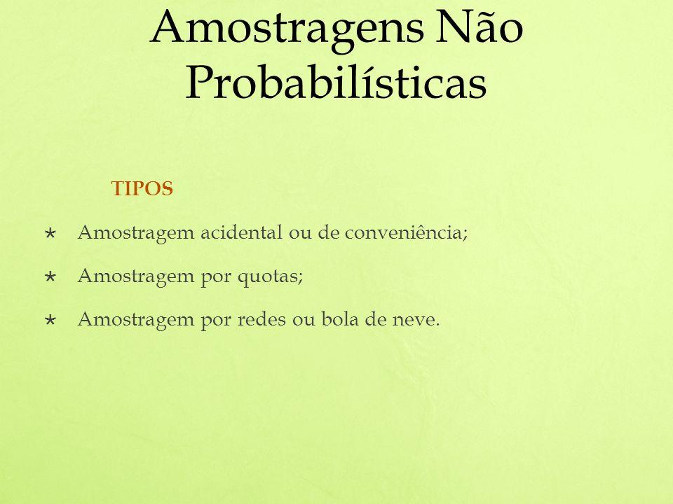 Amostragens Não Probabilísticas TIPOS Amostragem acidental ou de conveniência; Amostragem por quotas; Amostragem por redes ou bola de neve.