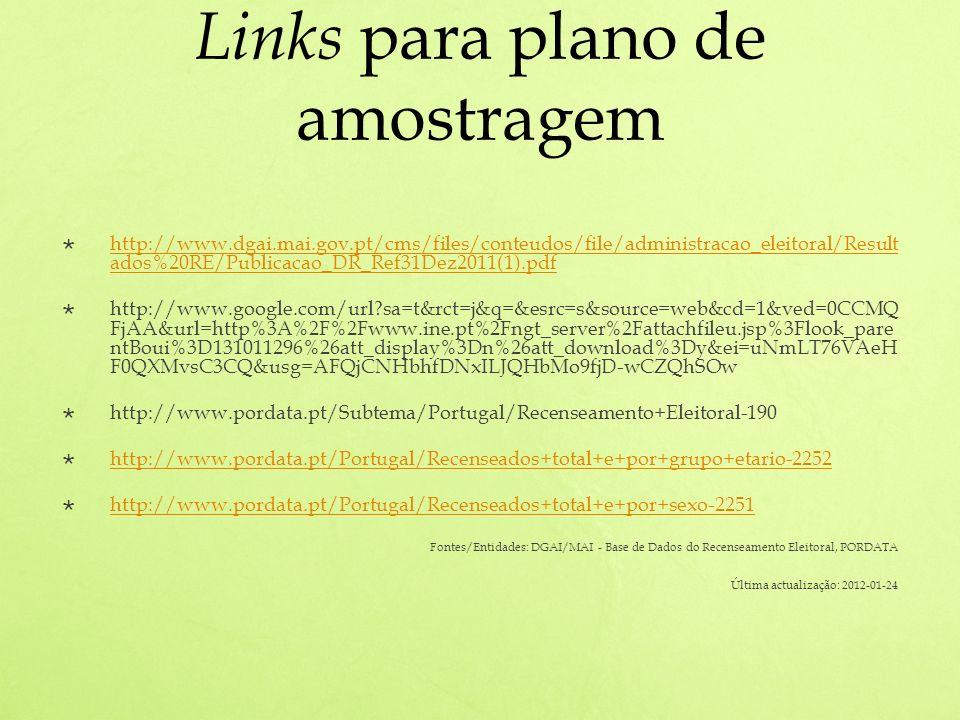 Links para plano de amostragem http://www.dgai.mai.gov.pt/cms/files/conteudos/file/administracao_eleitoral/Result ados%20RE/Publicacao_DR_Ref31Dez2011(1).pdf http://www.dgai.mai.gov.pt/cms/files/conteudos/file/administracao_eleitoral/Result ados%20RE/Publicacao_DR_Ref31Dez2011(1).pdf http://www.google.com/url?sa=t&rct=j&q=&esrc=s&source=web&cd=1&ved=0CCMQ FjAA&url=http%3A%2F%2Fwww.ine.pt%2Fngt_server%2Fattachfileu.jsp%3Flook_pare ntBoui%3D131011296%26att_display%3Dn%26att_download%3Dy&ei=uNmLT76VAeH F0QXMvsC3CQ&usg=AFQjCNHbhfDNxILJQHbMo9fjD-wCZQhSOw http://www.pordata.pt/Subtema/Portugal/Recenseamento+Eleitoral-190 http://www.pordata.pt/Portugal/Recenseados+total+e+por+grupo+etario-2252 http://www.pordata.pt/Portugal/Recenseados+total+e+por+sexo-2251 Fontes/Entidades: DGAI/MAI - Base de Dados do Recenseamento Eleitoral, PORDATA Última actualização: 2012-01-24