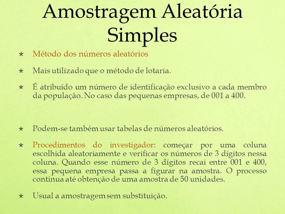 Amostragem Aleatória Simples Método dos números aleatórios Mais utilizado que o método de lotaria.