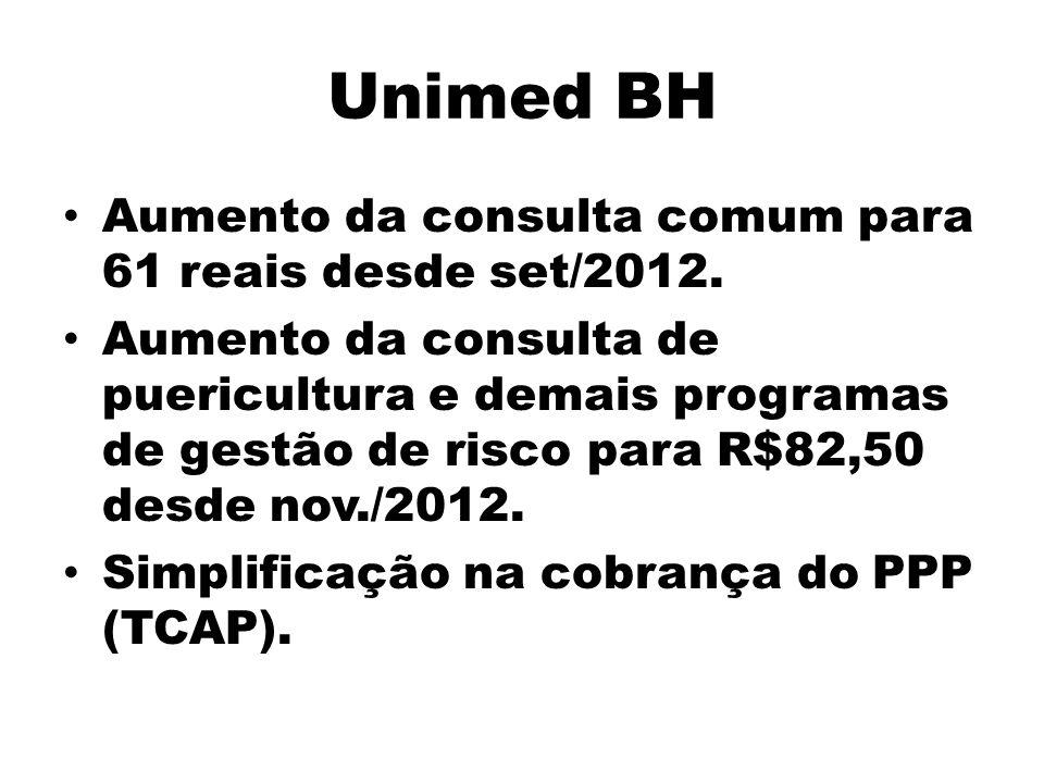 Unimed BH Aumento da consulta comum para 61 reais desde set/2012. Aumento da consulta de puericultura e demais programas de gestão de risco para R$82,