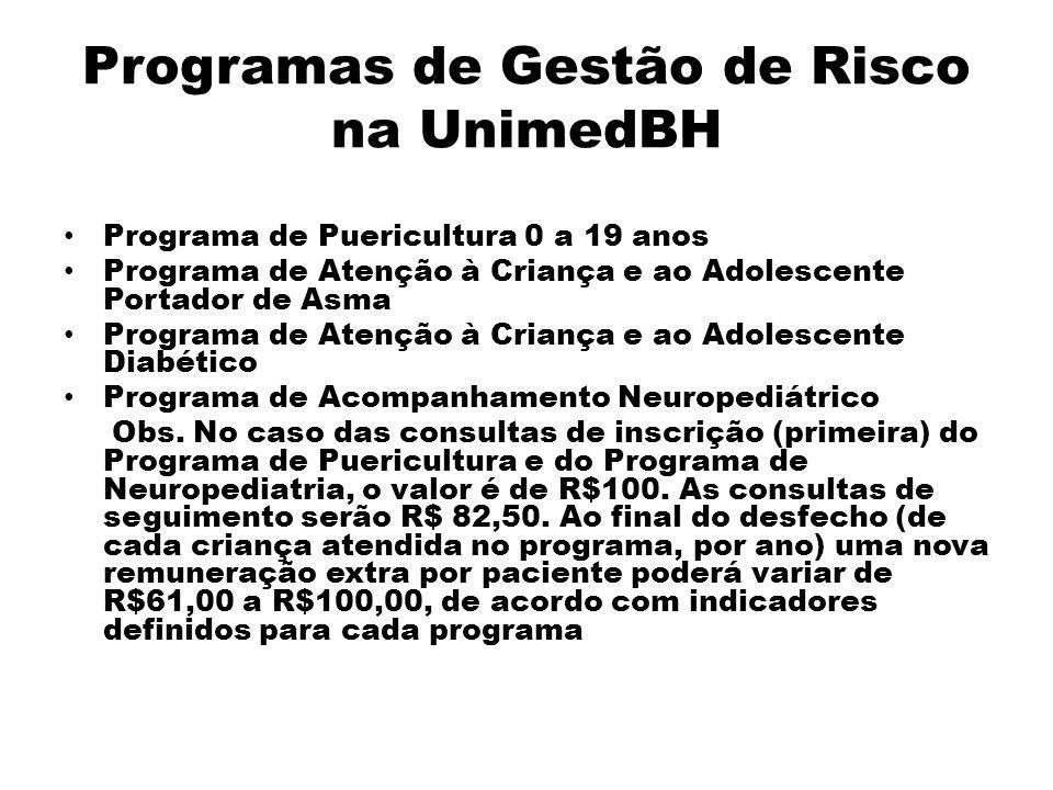 Programas de Gestão de Risco na UnimedBH Programa de Puericultura 0 a 19 anos Programa de Atenção à Criança e ao Adolescente Portador de Asma Programa