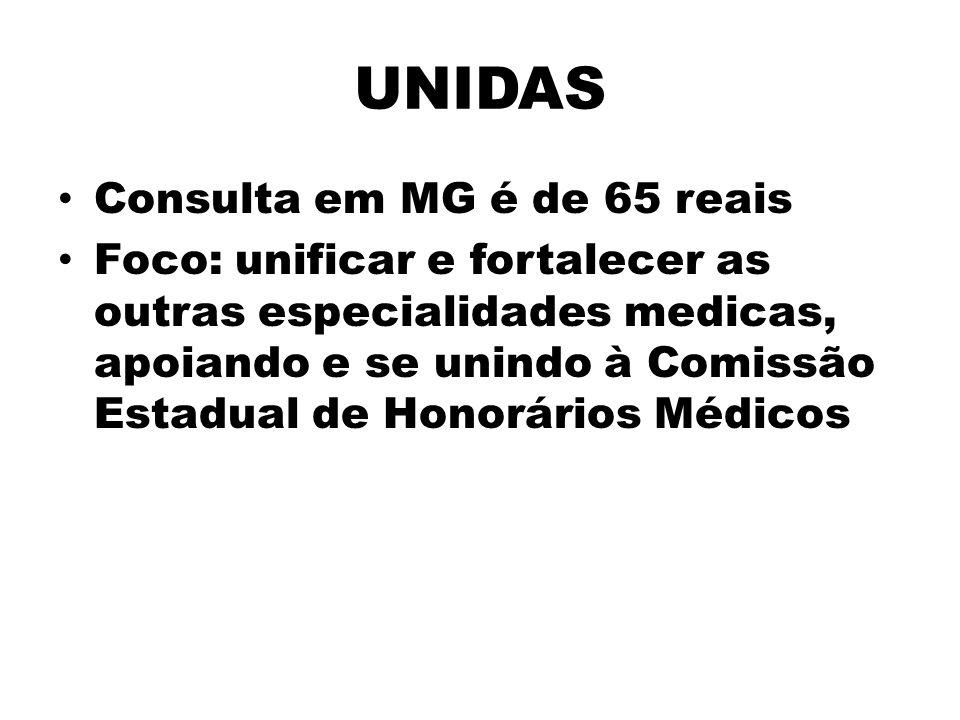 UNIDAS Consulta em MG é de 65 reais Foco: unificar e fortalecer as outras especialidades medicas, apoiando e se unindo à Comissão Estadual de Honorári