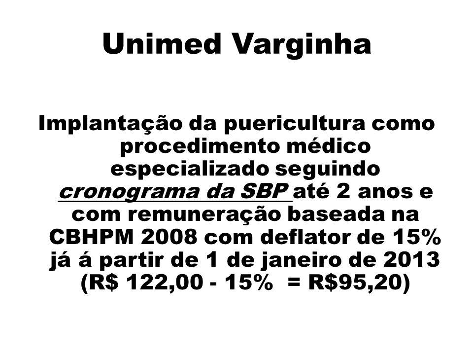 Unimed Uberlândia Dois meses de paralisação (setembro a novembro) 1 - Atendimento Ambulatorial em Puericultura - AAP, para o acompanhamento da criança com idade de Zero a Dois anos, no valor de R$100,00 a partir de 26 de novembro de 2012.