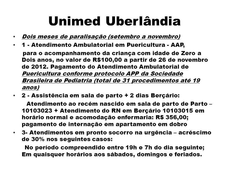 Unimed Uberlândia Dois meses de paralisação (setembro a novembro) 1 - Atendimento Ambulatorial em Puericultura - AAP, para o acompanhamento da criança