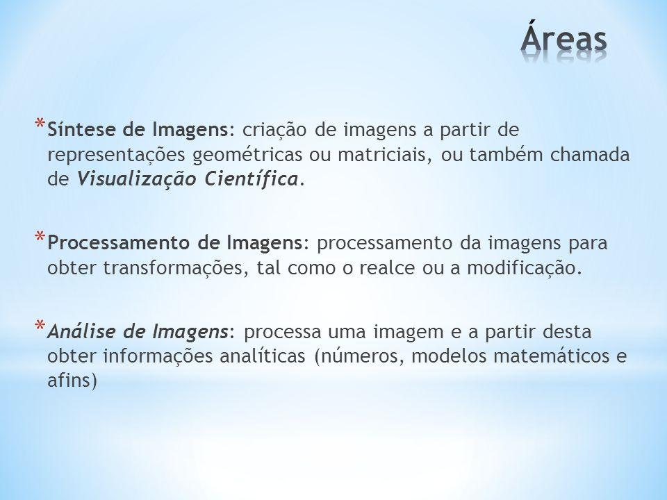 * Síntese de Imagens: criação de imagens a partir de representações geométricas ou matriciais, ou também chamada de Visualização Científica. * Process