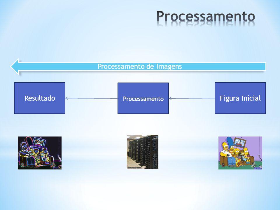 ResultadoFigura Inicial Processamento Processamento de Imagens