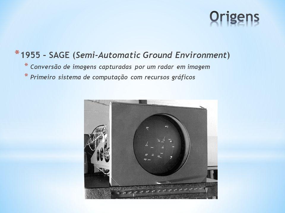 * 1955 – SAGE (Semi-Automatic Ground Environment) * Conversão de imagens capturadas por um radar em imagem * Primeiro sistema de computação com recurs
