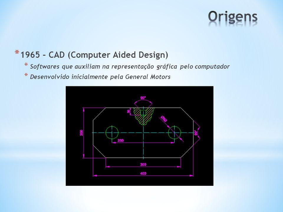 * 1965 – CAD (Computer Aided Design) * Softwares que auxiliam na representação gráfica pelo computador * Desenvolvido inicialmente pela General Motors