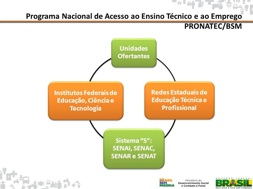 3.867 mil Municípios aderiram até Julho/2013 601.003 mil matrículas até Julho/2013 1.675 mil Municípios com matrículas em Julho/2013 2.647 mil Municípios com oferta de vagas em Julho/2013 943.139 mil vagas ofertadas para 2013 Programa Nacional de Acesso ao Ensino Técnico e ao Emprego PRONATEC/BSM Resultados
