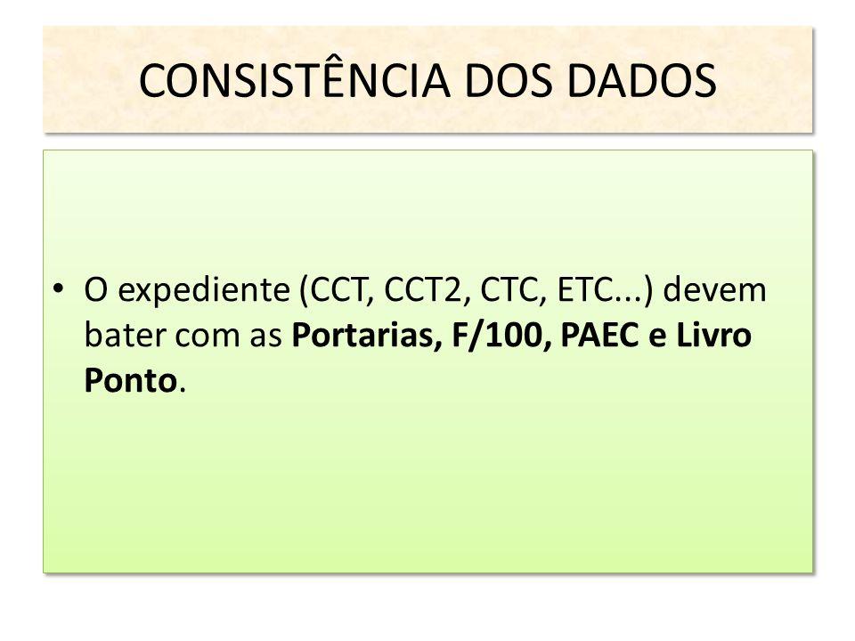 CONSISTÊNCIA DOS DADOS O expediente (CCT, CCT2, CTC, ETC...) devem bater com as Portarias, F/100, PAEC e Livro Ponto.