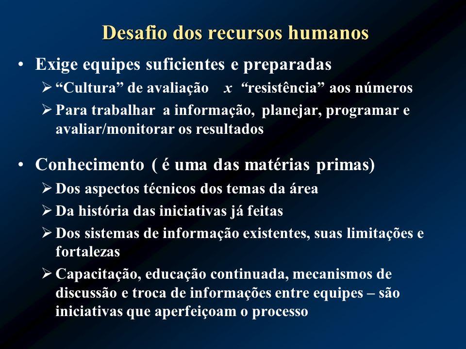 Desafio dos recursos humanos Exige equipes suficientes e preparadas Cultura de avaliação x resistência aos números Para trabalhar a informação, planej