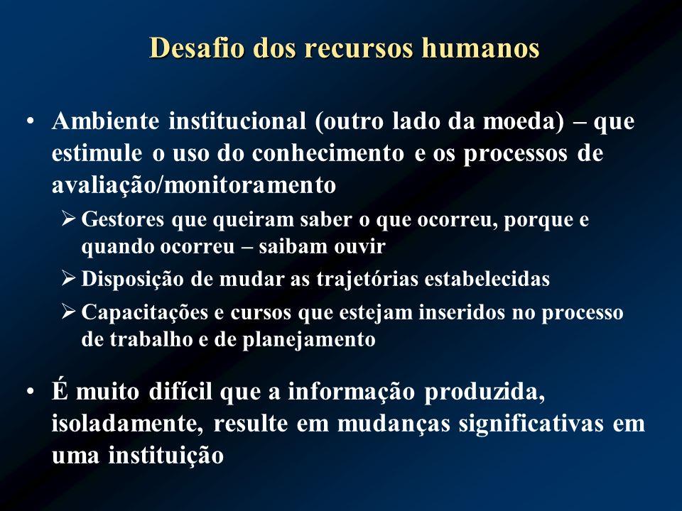Desafio dos recursos humanos Ambiente institucional (outro lado da moeda) – que estimule o uso do conhecimento e os processos de avaliação/monitoramen