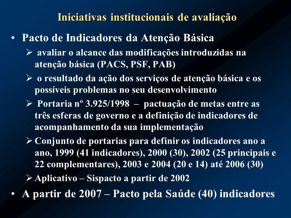Iniciativas institucionais de avaliação Pacto de Indicadores da Atenção Básica avaliar o alcance das modificações introduzidas na atenção básica (PACS