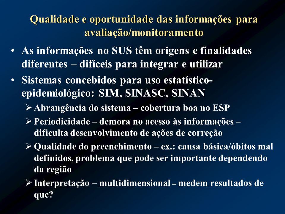 Qualidade e oportunidade das informações para avaliação/monitoramento As informações no SUS têm origens e finalidades diferentes – difíceis para integ