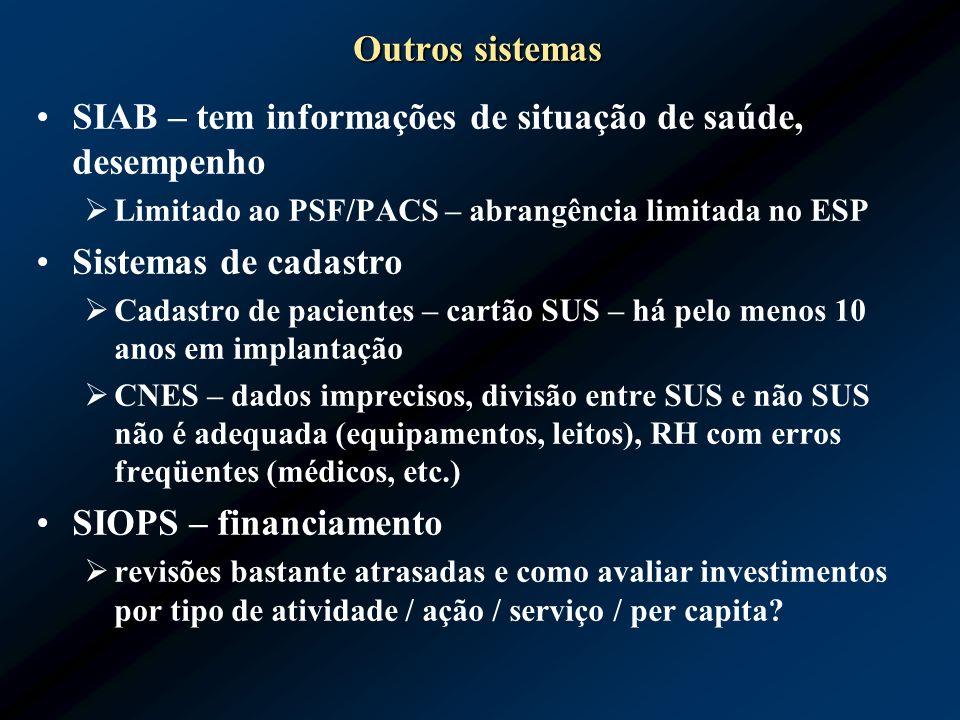 Outros sistemas SIAB – tem informações de situação de saúde, desempenho Limitado ao PSF/PACS – abrangência limitada no ESP Sistemas de cadastro Cadast