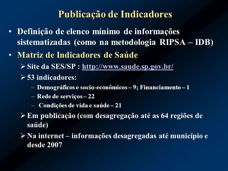 Publicação de Indicadores Definição de elenco mínimo de informações sistematizadas (como na metodologia RIPSA – IDB) Matriz de Indicadores de Saúde Si
