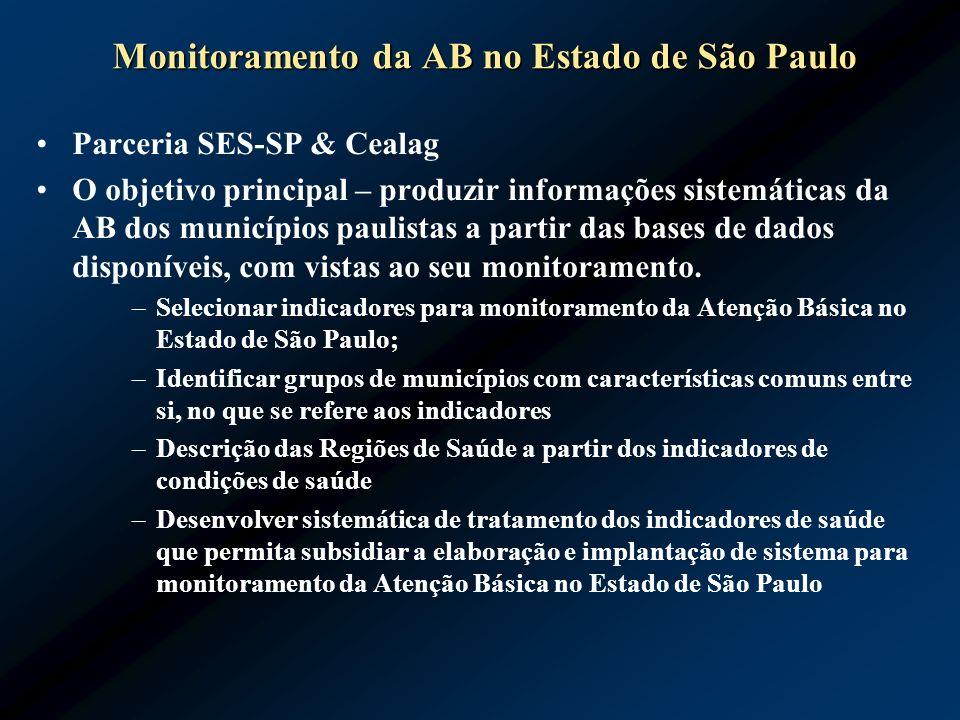 Monitoramento da AB no Estado de São Paulo Parceria SES-SP & Cealag O objetivo principal – produzir informações sistemáticas da AB dos municípios paul