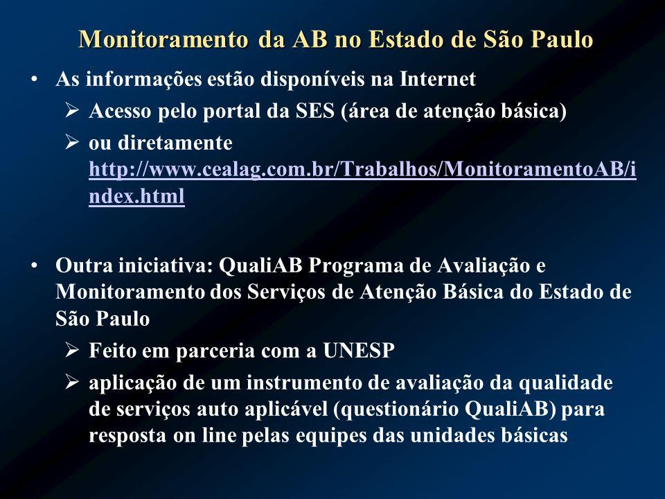 Monitoramento da AB no Estado de São Paulo As informações estão disponíveis na Internet Acesso pelo portal da SES (área de atenção básica) ou diretame