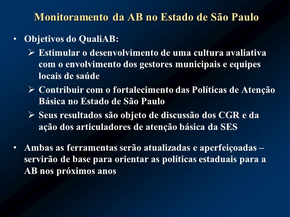 Monitoramento da AB no Estado de São Paulo Objetivos do QualiAB: Estimular o desenvolvimento de uma cultura avaliativa com o envolvimento dos gestores
